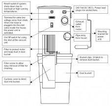 Hills Ducted Vacuum Motor 1600 Diagram