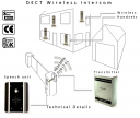 wirelessintercom-config603conf