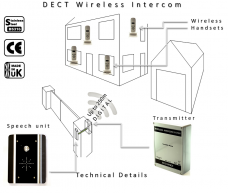 wirelessintercom-config603conf