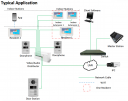 hikvision-ip-intercom-typical-application